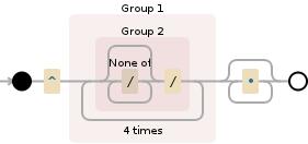 Regular expression image