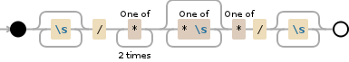 Regular expression image